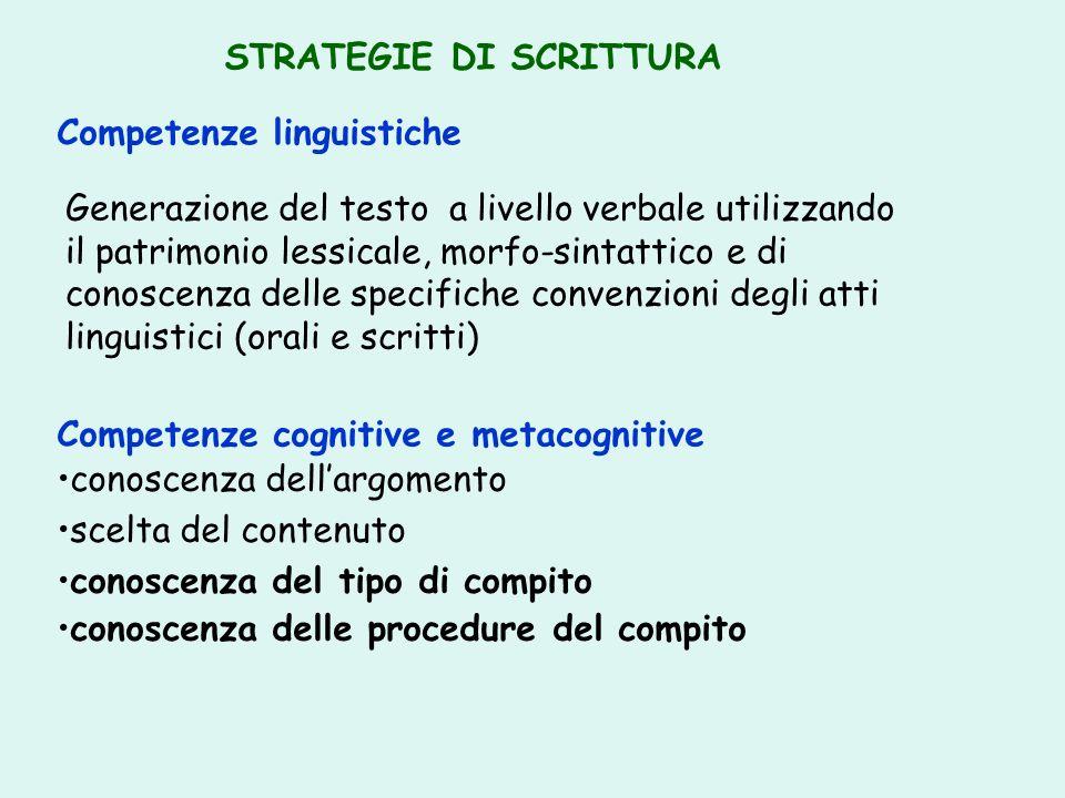 Competenze cognitive e metacognitive STRATEGIE DI SCRITTURA conoscenza dellargomento scelta del contenuto conoscenza del tipo di compito conoscenza de