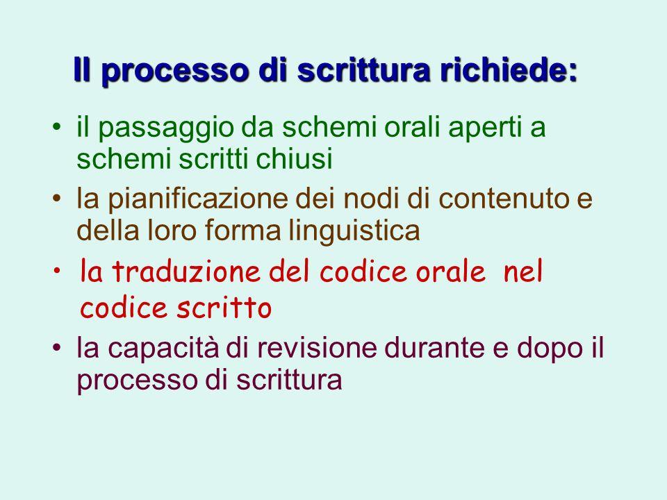 Il processo di scrittura richiede: il passaggio da schemi orali aperti a schemi scritti chiusi la pianificazione dei nodi di contenuto e della loro fo
