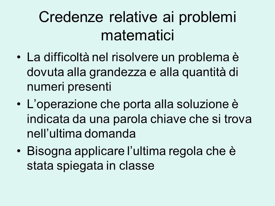 Credenze relative ai problemi matematici La difficoltà nel risolvere un problema è dovuta alla grandezza e alla quantità di numeri presenti Loperazion