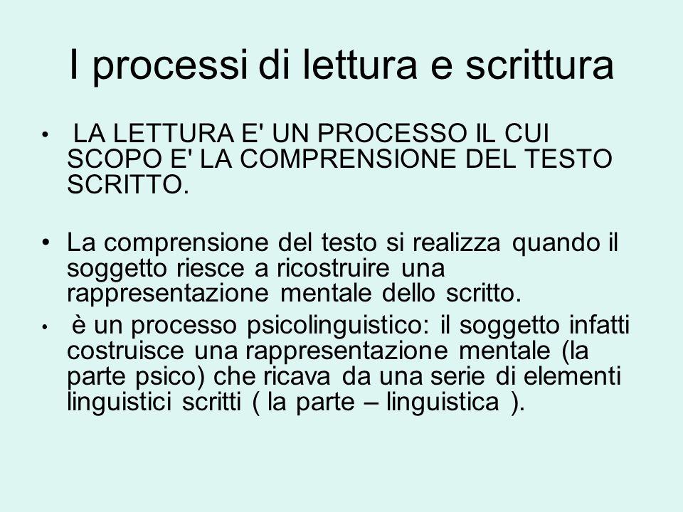 I processi di lettura e scrittura LA LETTURA E' UN PROCESSO IL CUI SCOPO E' LA COMPRENSIONE DEL TESTO SCRITTO. La comprensione del testo si realizza q