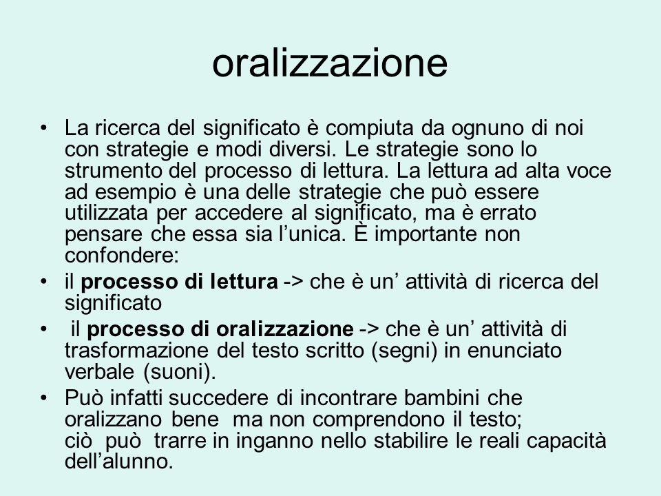 oralizzazione La ricerca del significato è compiuta da ognuno di noi con strategie e modi diversi. Le strategie sono lo strumento del processo di lett