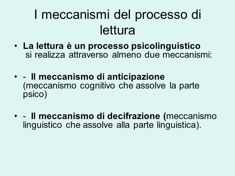 I meccanismi del processo di lettura La lettura è un processo psicolinguistico si realizza attraverso almeno due meccanismi: - Il meccanismo di antici