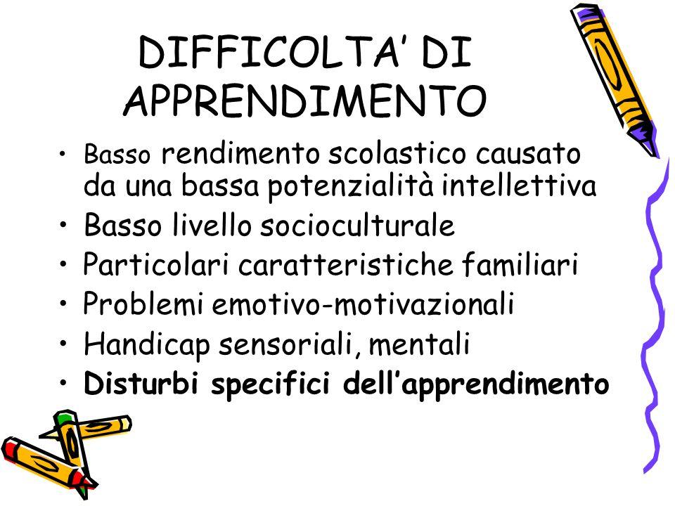 DIFFICOLTA DI APPRENDIMENTO Basso rendimento scolastico causato da una bassa potenzialità intellettiva Basso livello socioculturale Particolari caratt