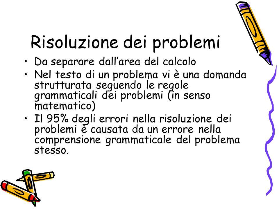 Risoluzione dei problemi Da separare dallarea del calcolo Nel testo di un problema vi è una domanda strutturata seguendo le regole grammaticali dei pr