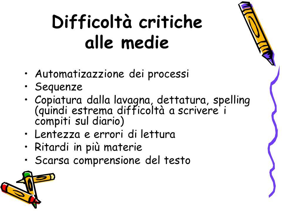 Difficoltà critiche alle medie Automatizazzione dei processi Sequenze Copiatura dalla lavagna, dettatura, spelling (quindi estrema difficoltà a scrive