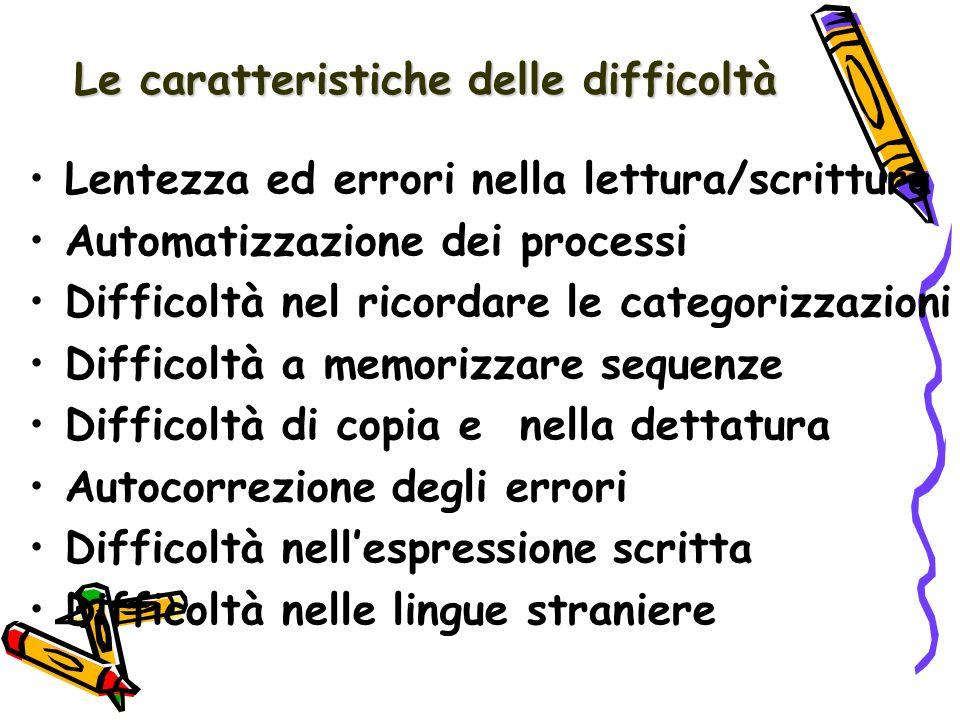 Lentezza ed errori nella lettura/scrittura Automatizzazione dei processi Difficoltà nel ricordare le categorizzazioni Difficoltà a memorizzare sequenz