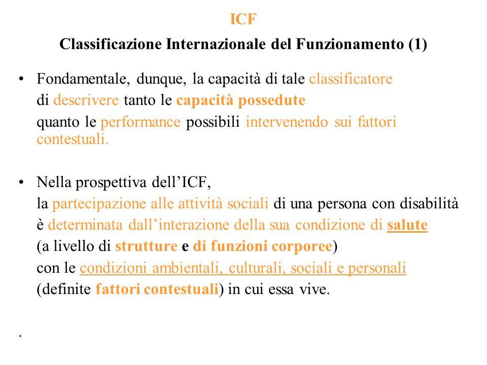 ICF Classificazione Internazionale del Funzionamento (1) Fondamentale, dunque, la capacità di tale classificatore di descrivere tanto le capacità poss
