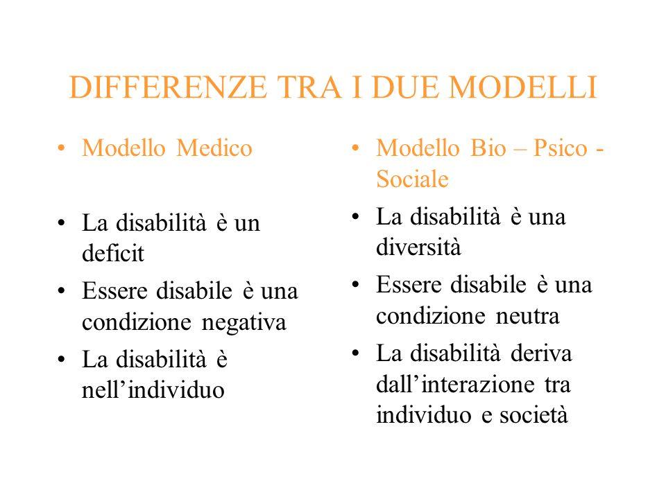 DIFFERENZE TRA I DUE MODELLI Modello Bio – Psico - Sociale La disabilità è una diversità Essere disabile è una condizione neutra La disabilità deriva