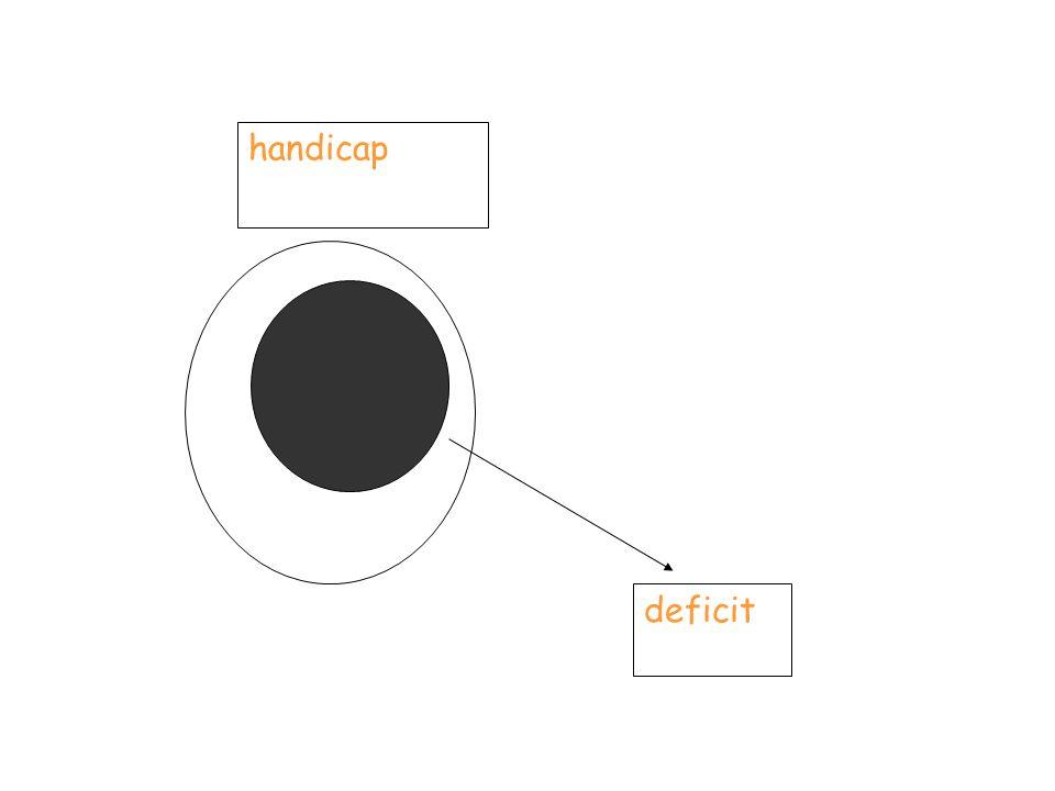 deficit handicap