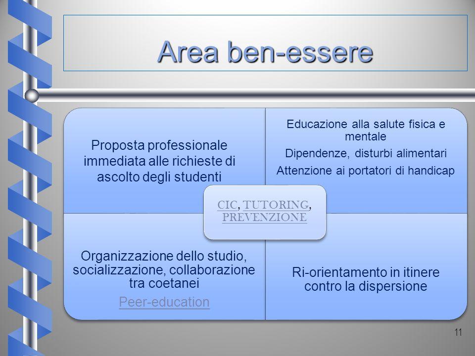 Educazione alla salute fisica e mentale Dipendenze, disturbi alimentari Attenzione ai portatori di handicap Organizzazione dello studio, socializzazio