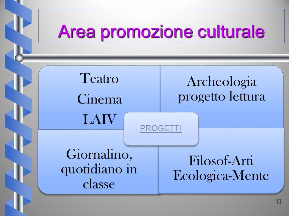 Teatro Cinema LAIV Archeologia progetto lettura Giornalino, quotidiano in classe Filosof-Arti Ecologica-Mente PROGETTI 13 Area promozione culturale