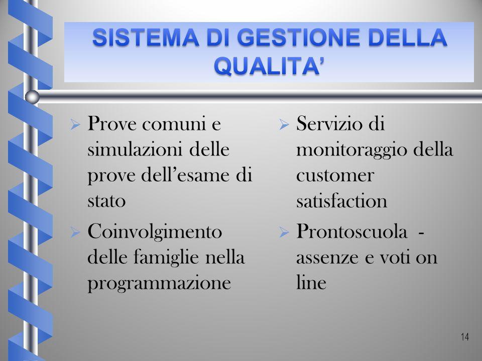 Prove comuni e simulazioni delle prove dellesame di stato Coinvolgimento delle famiglie nella programmazione Servizio di monitoraggio della customer s