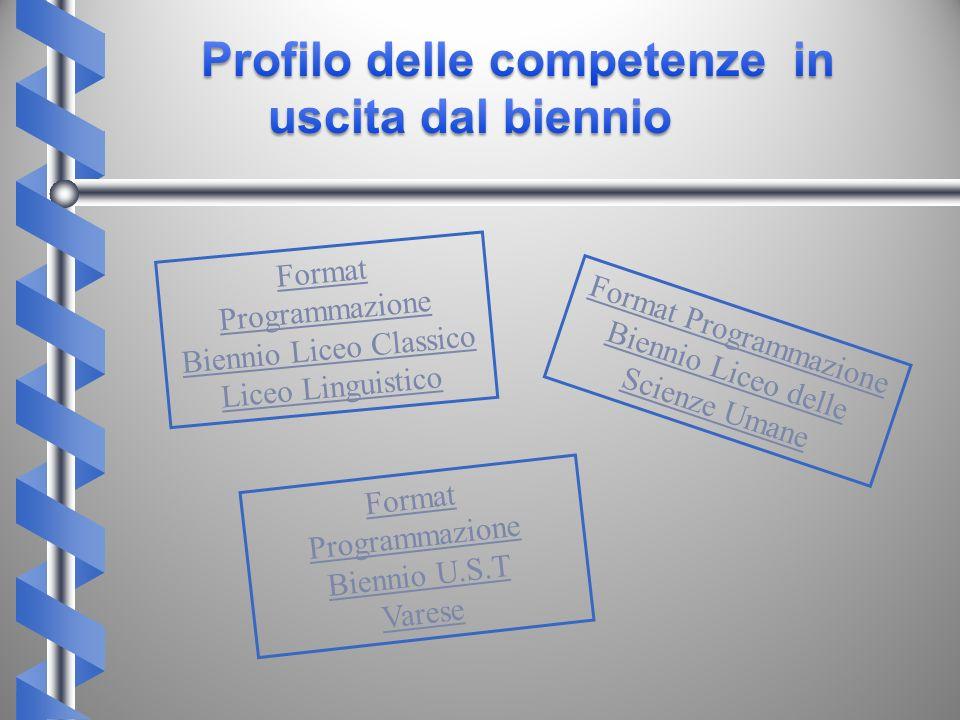 Format Programmazione Biennio Liceo Classico Liceo Linguistico Format Programmazione Biennio Liceo delle Scienze Umane Format Programmazione Biennio U