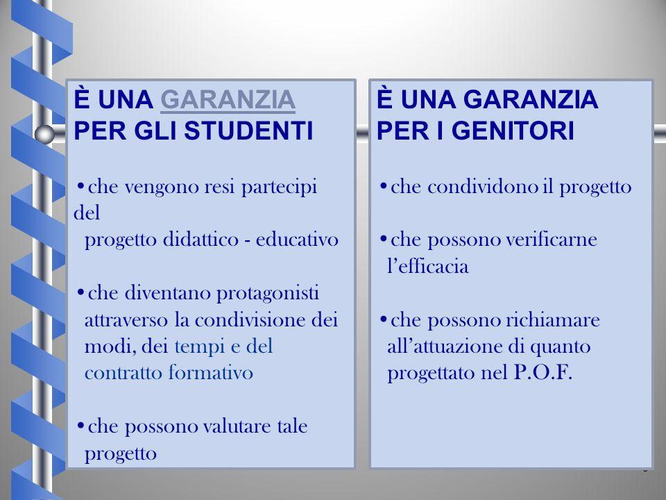3 È UNA GARANZIA PER GLI STUDENTIGARANZIA che vengono resi partecipi del progetto didattico - educativo che diventano protagonisti attraverso la condi