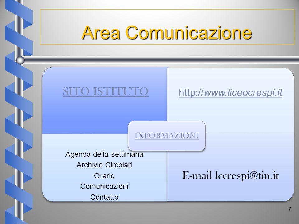 SITO ISTITUTO http://www.liceocrespi.it Agenda della settimana Archivio Circolari Orario Comunicazioni Contatto E-mail lccrespi@tin.it INFORMAZIONI 7