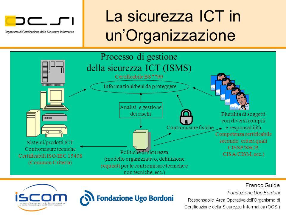 Franco Guida Fondazione Ugo Bordoni Responsabile Area Operativa dellOrganismo di Certificazione della Sicurezza Informatica (OCSI) Tipi di certificazione Oggetto certificato Norme di riferimento Processo di gestione della sicurezza ICT (ISMS) BS7799:2 Sistema/prodotto ICTCommon Criteria (ISO/IEC IS15408) ITSEC Competenza del personaleCISSP/SSCP, CISA/CISM, ecc.