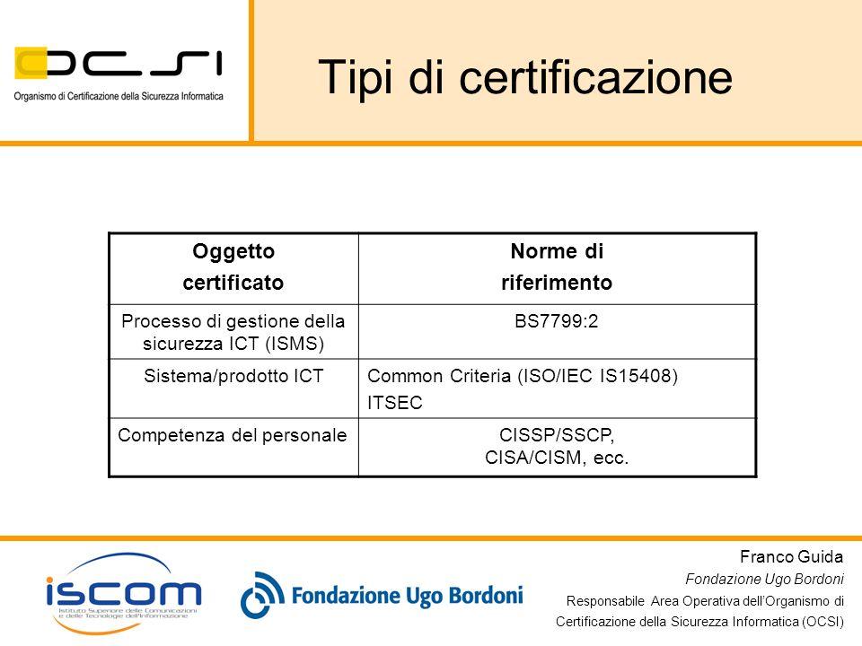 Franco Guida Fondazione Ugo Bordoni Responsabile Area Operativa dellOrganismo di Certificazione della Sicurezza Informatica (OCSI) Tipi di certificazi