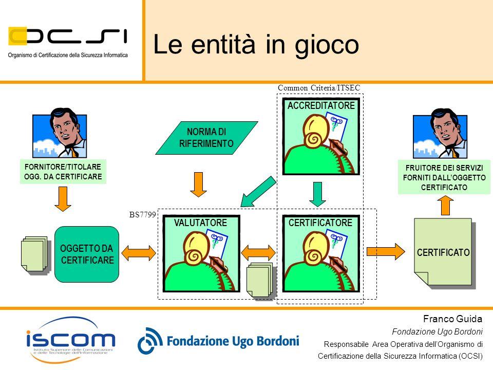 Franco Guida Fondazione Ugo Bordoni Responsabile Area Operativa dellOrganismo di Certificazione della Sicurezza Informatica (OCSI) Le certificazioni in Italia regolate da DPCM Certificazione di prodotto/sistema ICT –Schema Nazionale del 1995 aggiornato nel 2002 (DPCM 11 aprile 2002 – GU n.