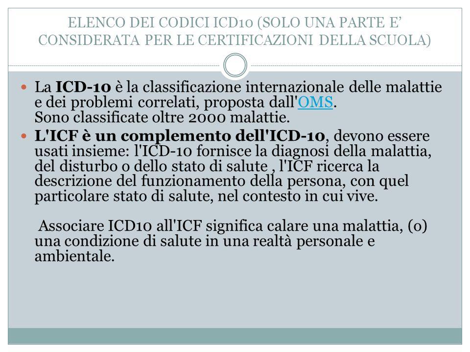 ELENCO DEI CODICI ICD10 (SOLO UNA PARTE E CONSIDERATA PER LE CERTIFICAZIONI DELLA SCUOLA) La ICD-10 è la classificazione internazionale delle malattie