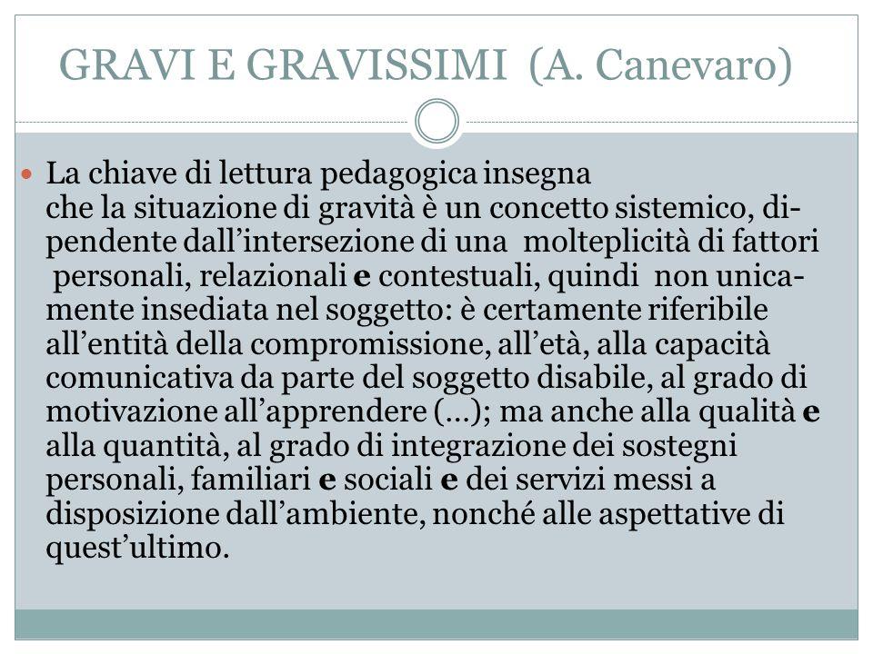 GRAVI E GRAVISSIMI (A. Canevaro) La chiave di lettura pedagogica insegna che la situazione di gravità è un concetto sistemico, di- pendente dallinters