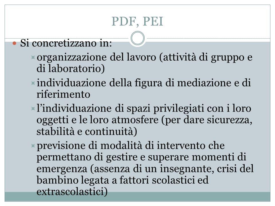 PDF, PEI Si concretizzano in: organizzazione del lavoro (attività di gruppo e di laboratorio) individuazione della figura di mediazione e di riferimen