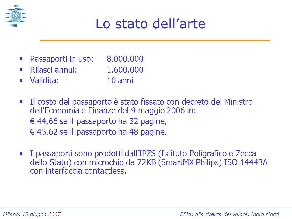 Milano, 13 giugno 2007 RFId: alla ricerca del valore, Indra Macrì Lo stato dellarte Passaporti in uso: 8.000.000 Rilasci annui:1.600.000 Validità:10 a