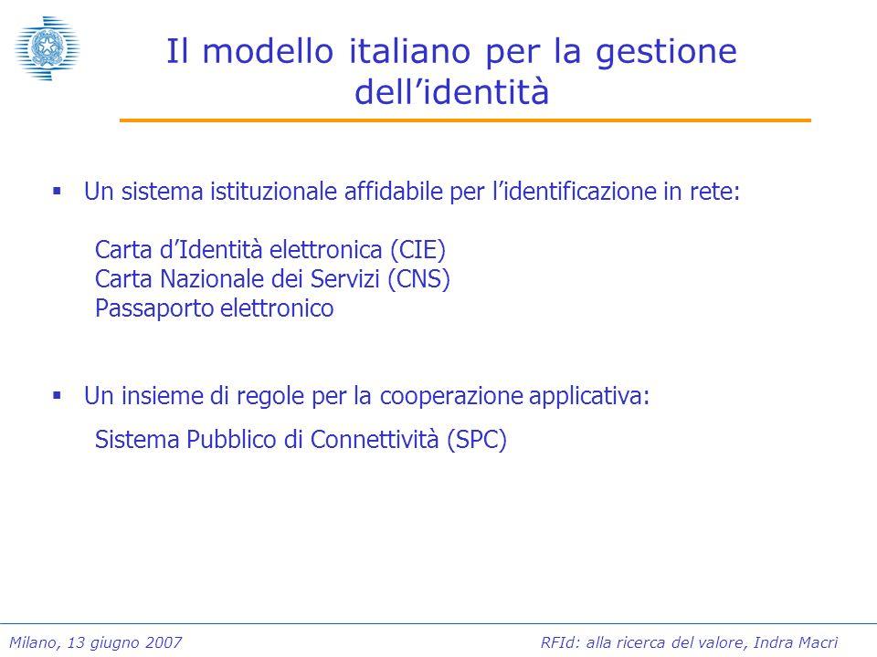 Milano, 13 giugno 2007 RFId: alla ricerca del valore, Indra Macrì Il modello italiano per la gestione dellidentità Un sistema istituzionale affidabile