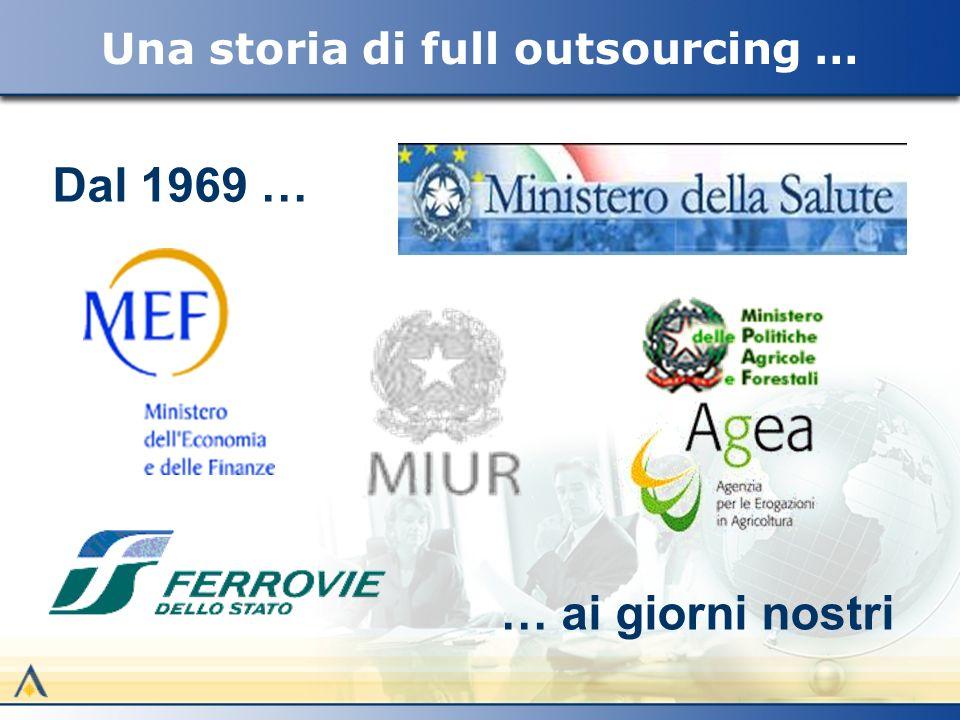 Una storia di full outsourcing … Dal 1969 … … ai giorni nostri