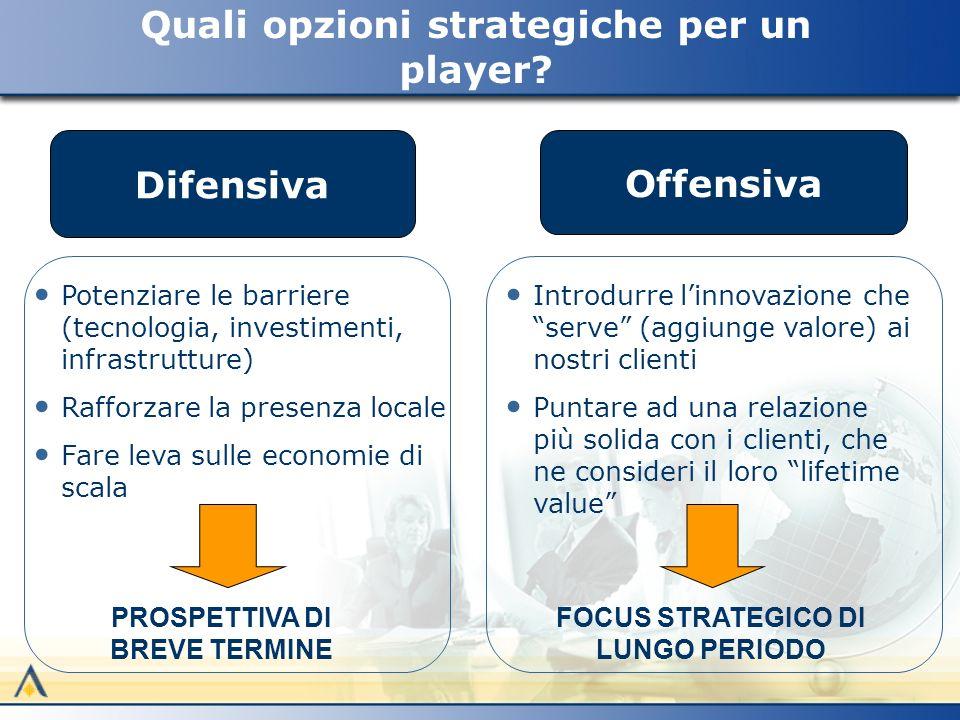 Quali opzioni strategiche per un player.