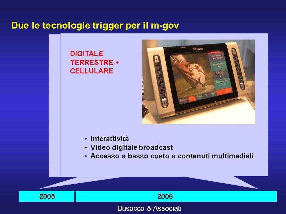 Busacca & Associati Due le tecnologie trigger per il m-gov 20052006 GPS + CELLULARE Georeferenziazione dettagliata Interattività Video digitale broadcast Accesso a basso costo a contenuti multimediali DIGITALE TERRESTRE + CELLULARE