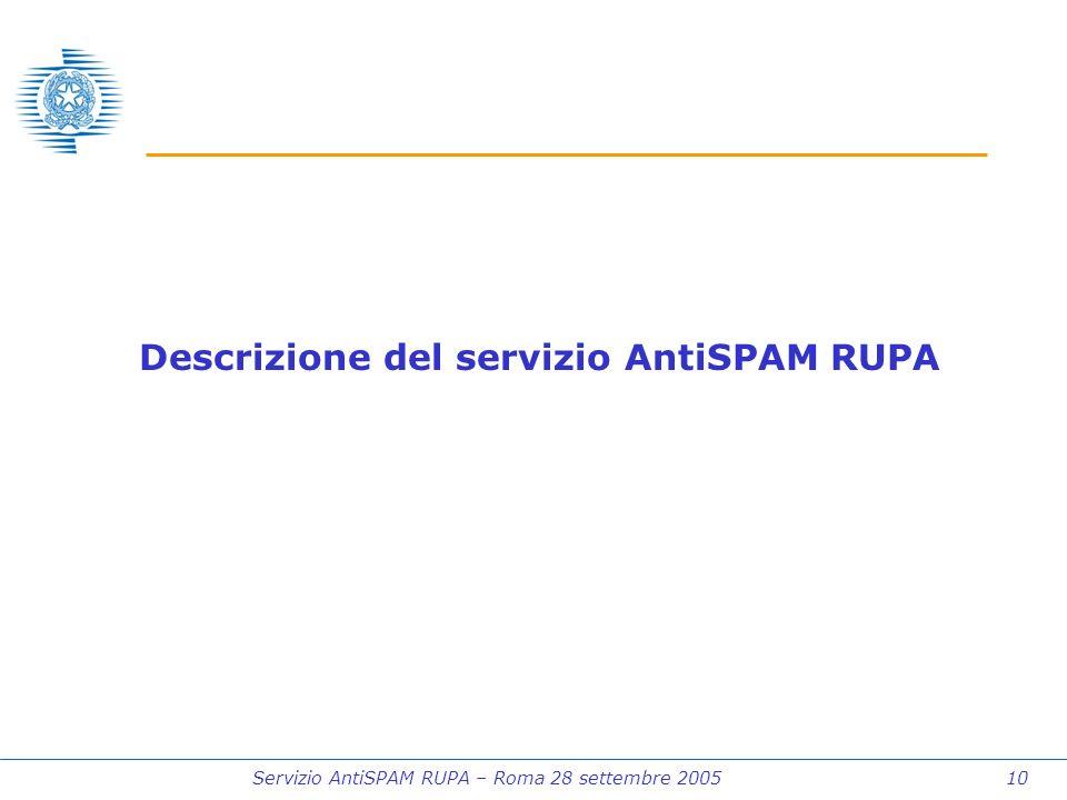 Servizio AntiSPAM RUPA – Roma 28 settembre 2005 10 Descrizione del servizio AntiSPAM RUPA