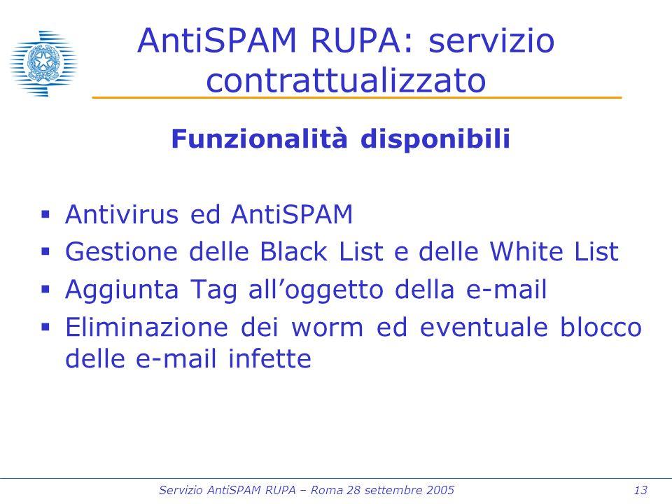 Servizio AntiSPAM RUPA – Roma 28 settembre 2005 13 AntiSPAM RUPA: servizio contrattualizzato Funzionalità disponibili Antivirus ed AntiSPAM Gestione delle Black List e delle White List Aggiunta Tag alloggetto della e-mail Eliminazione dei worm ed eventuale blocco delle e-mail infette