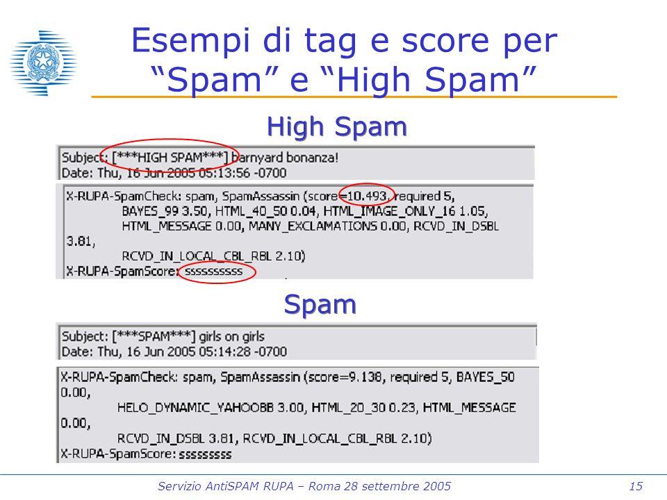 Servizio AntiSPAM RUPA – Roma 28 settembre 2005 15 Esempi di tag e score per Spam e High Spam High Spam Spam