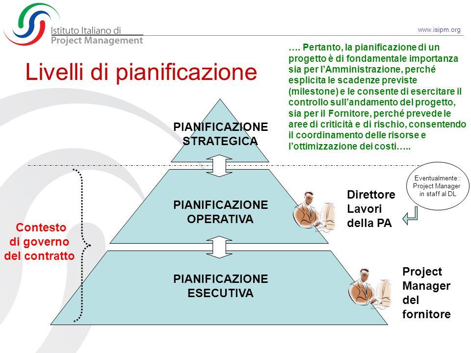 www.isipm.org Livelli di pianificazione PIANIFICAZIONE OPERATIVA PIANIFICAZIONE ESECUTIVA PIANIFICAZIONE STRATEGICA Contesto di governo del contratto