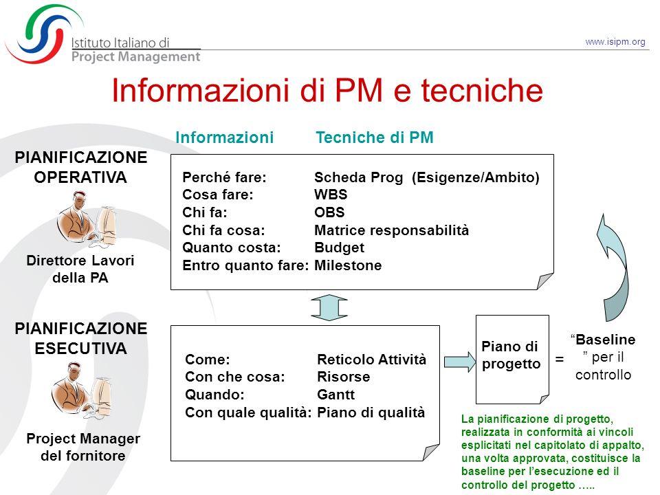 www.isipm.org Informazioni di PM e tecniche PIANIFICAZIONE OPERATIVA PIANIFICAZIONE ESECUTIVA Direttore Lavori della PA Project Manager del fornitore