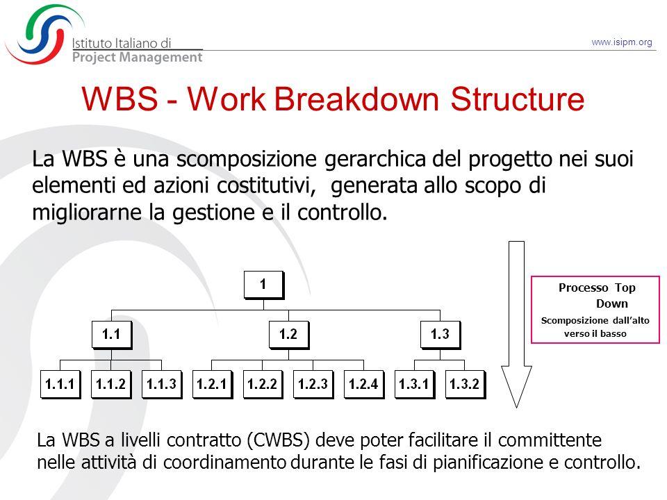 www.isipm.org La WBS è una scomposizione gerarchica del progetto nei suoi elementi ed azioni costitutivi, generata allo scopo di migliorarne la gestio