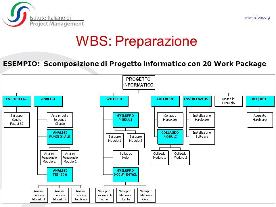 www.isipm.org ESEMPIO: Scomposizione di Progetto informatico con 20 Work Package WBS: Preparazione