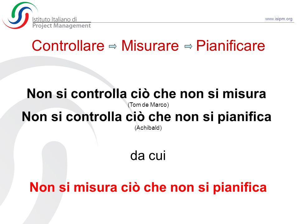 www.isipm.org Controllare Misurare Pianificare Non si controlla ciò che non si misura (Tom de Marco) Non si controlla ciò che non si pianifica (Achiba