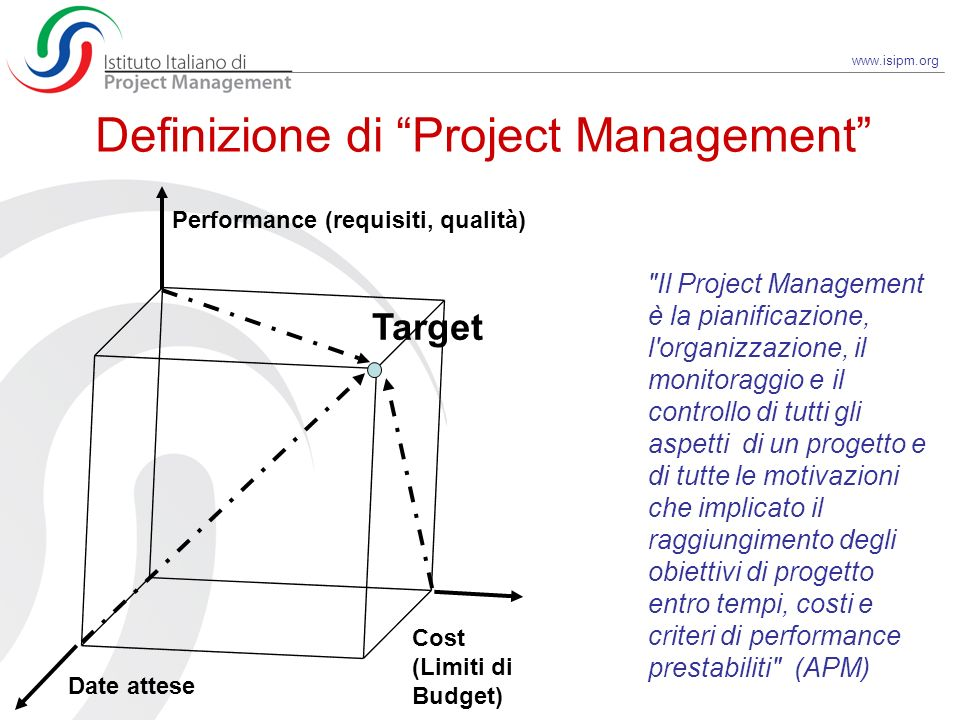www.isipm.org Definizione di Project Management