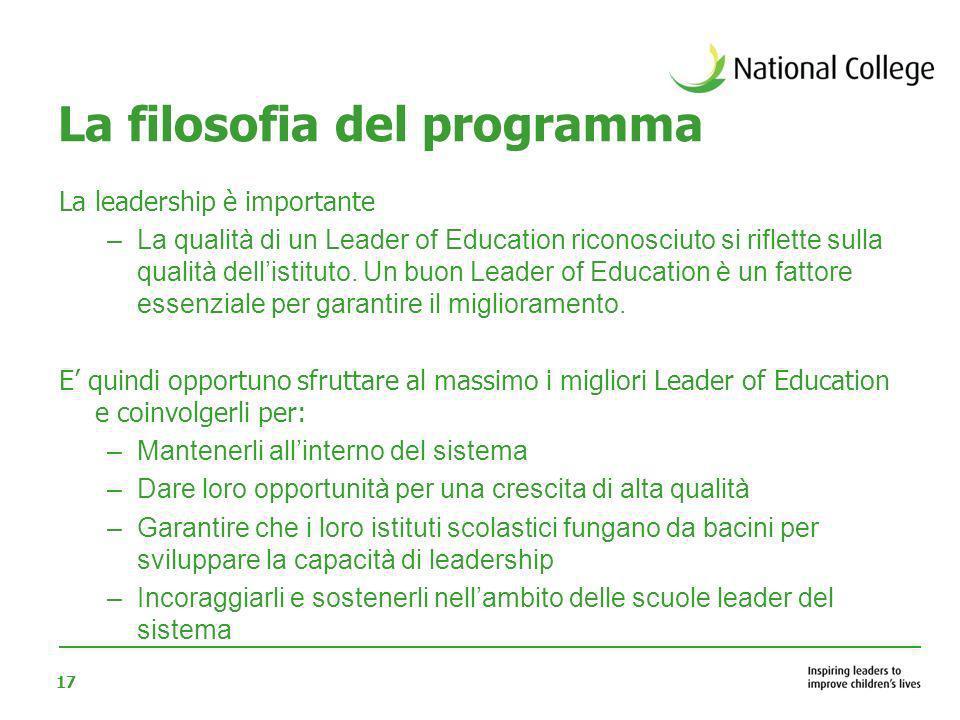 17 La filosofia del programma La leadership è importante –La qualità di un Leader of Education riconosciuto si riflette sulla qualità dellistituto. Un