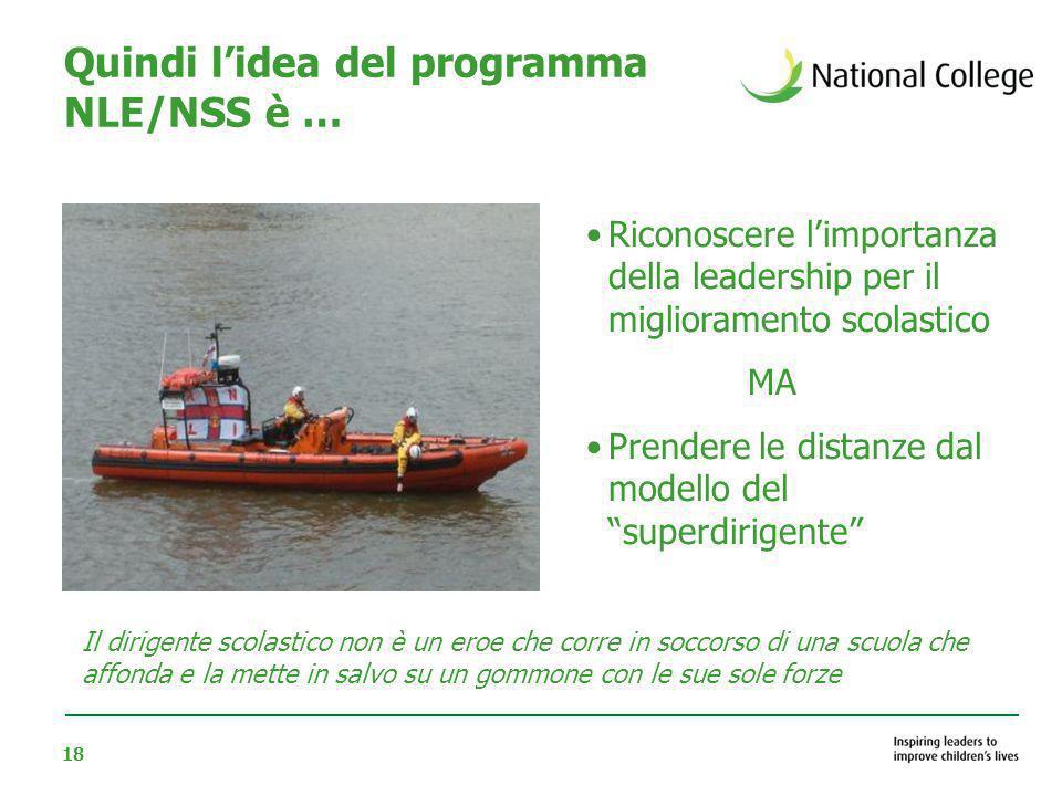 18 Quindi lidea del programma NLE/NSS è … Riconoscere limportanza della leadership per il miglioramento scolastico MA Prendere le distanze dal modello