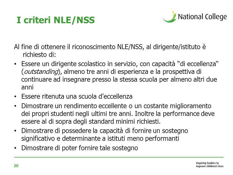 20 I criteri NLE/NSS Al fine di ottenere il riconoscimento NLE/NSS, al dirigente/istituto è richiesto di: Essere un dirigente scolastico in servizio,