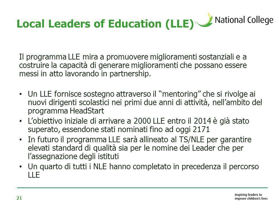 21 Local Leaders of Education (LLE) Il programma LLE mira a promuovere miglioramenti sostanziali e a costruire la capacità di generare miglioramenti c