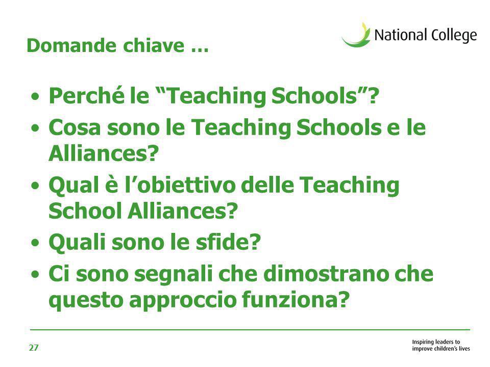 27 Domande chiave … Perché le Teaching Schools? Cosa sono le Teaching Schools e le Alliances? Qual è lobiettivo delle Teaching School Alliances? Quali