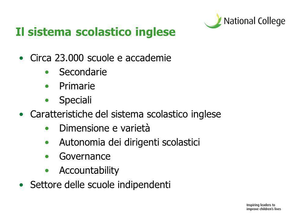 Il sistema scolastico inglese Circa 23.000 scuole e accademie Secondarie Primarie Speciali Caratteristiche del sistema scolastico inglese Dimensione e