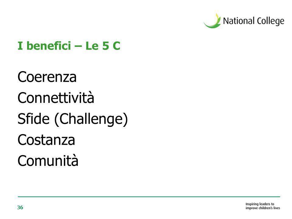 36 I benefici – Le 5 C Coerenza Connettività Sfide (Challenge) Costanza Comunità