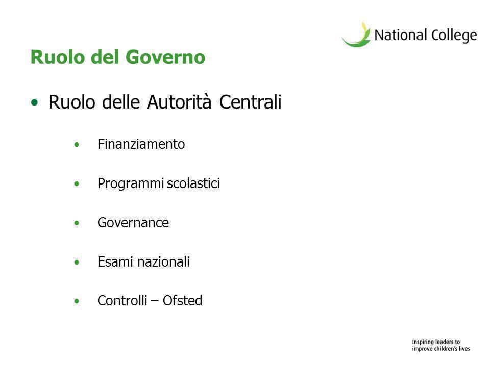 Ruolo del Governo Ruolo delle Autorità Centrali Finanziamento Programmi scolastici Governance Esami nazionali Controlli – Ofsted
