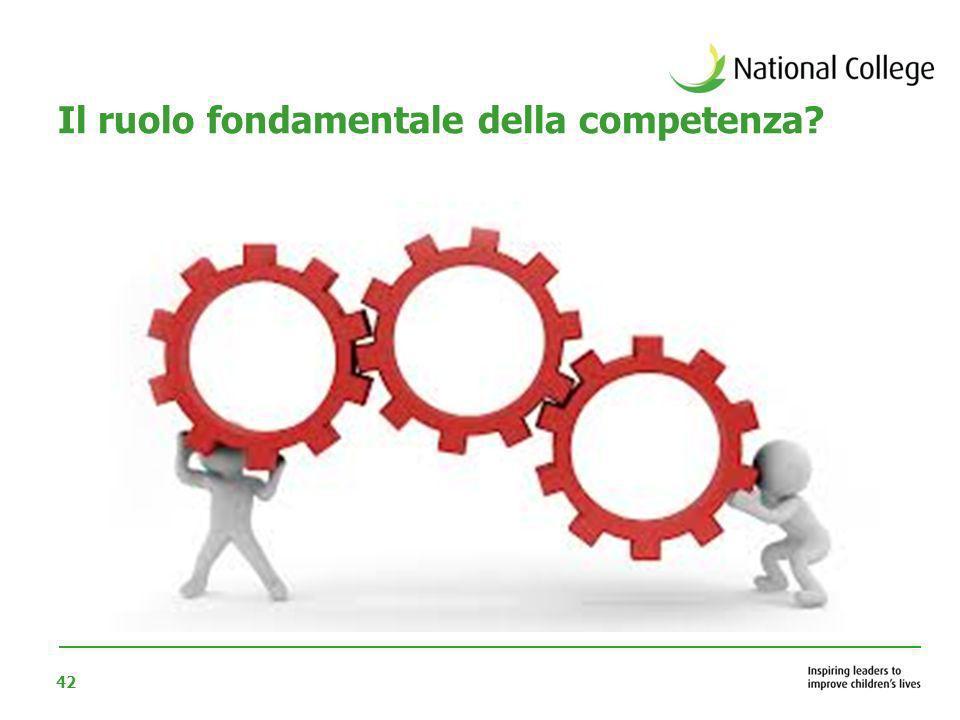 42 Il ruolo fondamentale della competenza?