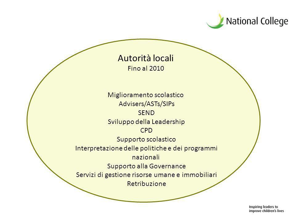 Autorità locali Fino al 2010 Miglioramento scolastico Advisers/ASTs/SIPs SEND Sviluppo della Leadership CPD Supporto scolastico Interpretazione delle