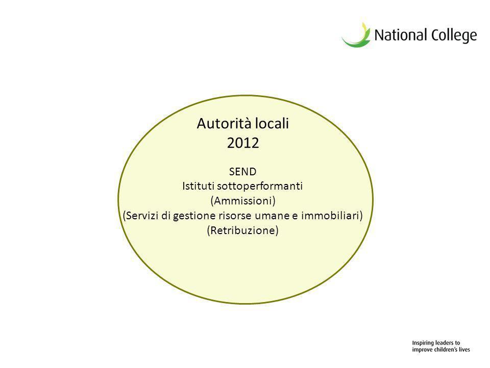 Autorità locali 2012 SEND Istituti sottoperformanti (Ammissioni) (Servizi di gestione risorse umane e immobiliari) (Retribuzione)
